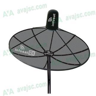 Anten Parabol Infosat 1.5m C band