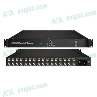 AVA3448B Tuner to IP Gateway