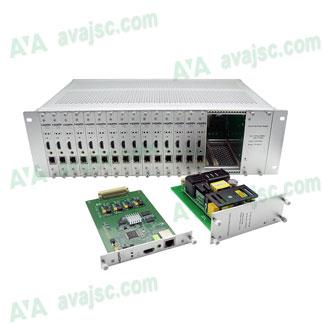 Bộ mã hoá IPTV, 3U Rack 16 kênh, Mã hoá HDMI sang IP, cho IPTV