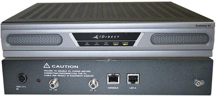 Cách thức hoạt động của Modem vệ tinh, modem trong hệ thống VSAT