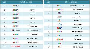 Danh sách các kênh DVB-T2, 5 đài truyền hình phát sóng kênh DVB-T2
