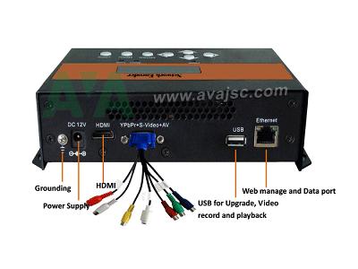 Bộ mã hóa mạng 3558A - Mã hóa tín hiệu số HDMI, A/V ra IP