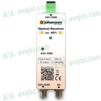 Máy thu quang Johansson 4011 bước sóng 1550nm với AGC