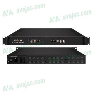 NDS3536S HDMI 128 IP input ra 8 mux DVB-T