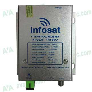 Node quang Infosat FTH 861A